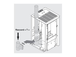 Raccord T invicta 697023 pour bassano